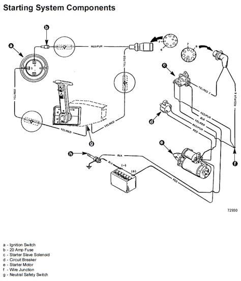 mercruiser 4 3l starter wiring diagram images mercruiser 4 3 4 3 starter wiring whats wrong diagram page 1