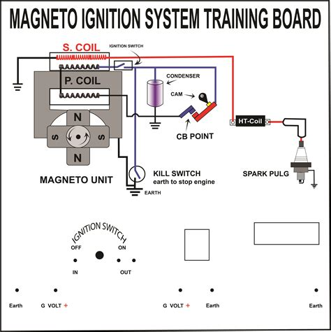 4 pole ignition switch wiring diagram images 4 pole switch wiring and ignition system wiring diagram