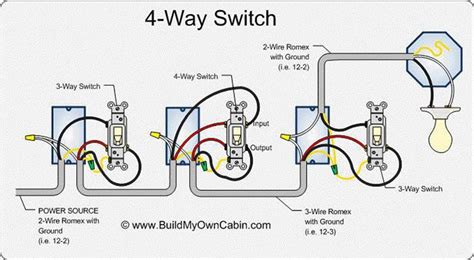 wiring a four way switch diagram images how to wire a 4 way light switch wiring diagram