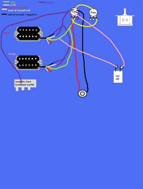 gibson 4 wire humbucker wiring diagram images tele wiring diagram 4 wire humbucker wiring get image about wiring diagram