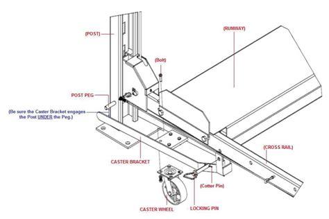free download ebooks 4 Post Lift Diagram
