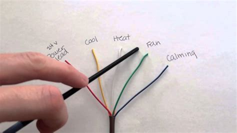 free download ebooks 4 Wire Thermostat Wiring Color Code