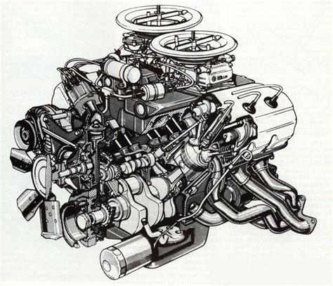 free download ebooks 426 Hemi Engine Diagram