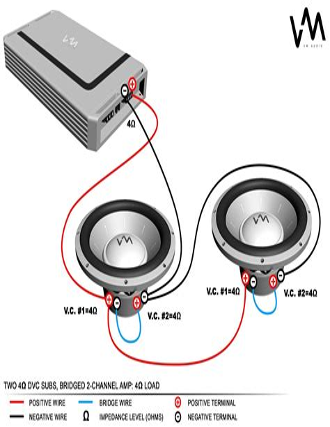 free download ebooks 4ohm Dvc Sub Wiring Car Audio Electrics Supra