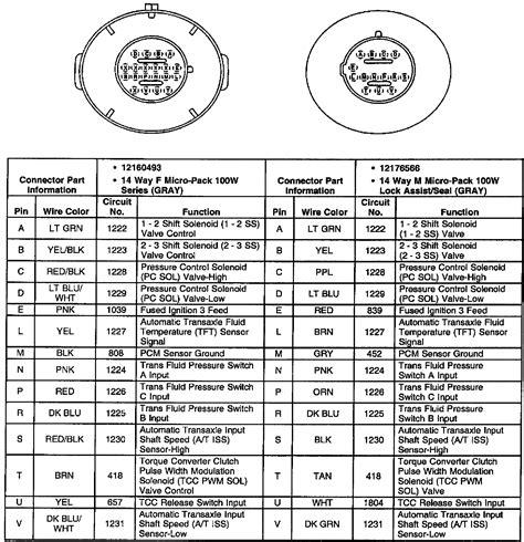 free download ebooks 4t65e Wiring Diagram