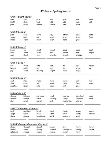 4th Grade Vocabulary and Spelling Word Lists