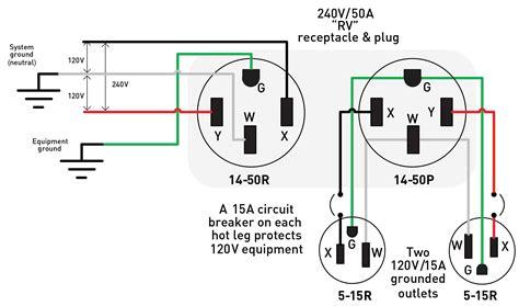 free download ebooks 50 Amp 240 Wiring Diagram