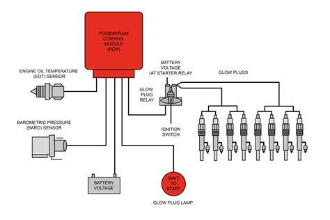 glow plug timer wiring diagram images international 4700 t444e 6 0 glow plug wiring diagram car repair manuals and