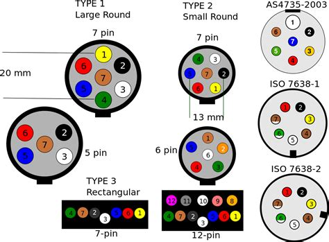 7 pin round trailer plug wiring diagram images 6 pin trailer plug wiring diagram solidfonts