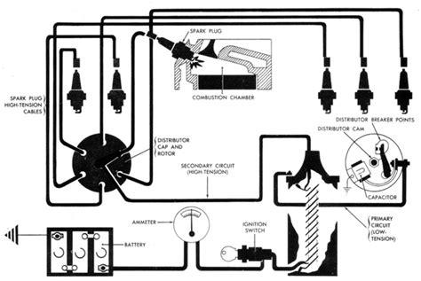 free download ebooks 6 Volt Coil Wiring Diagram