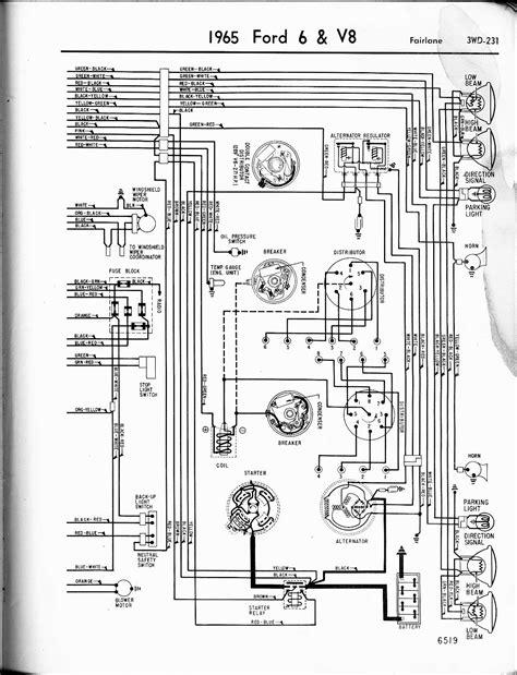 free download ebooks 65 Ford Fairlane Wiring Diagram