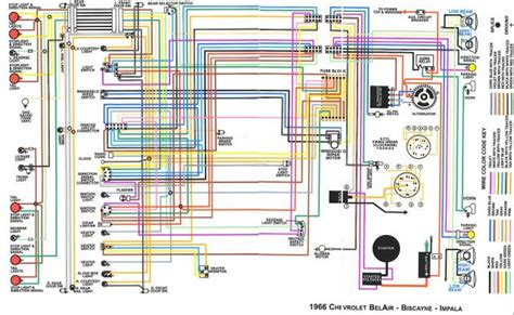 free download ebooks 65 Impala Rear Lights Wiring Diagram