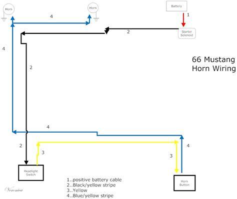 free download ebooks 66 Mustang Horn Wiring Diagram