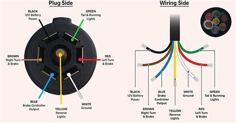 6 pin round trailer connector wiring diagram images way trailer 7 pin round trailer connector wiring diagram schematics