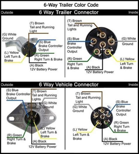 7 Pin Wiring Diagram etrailer