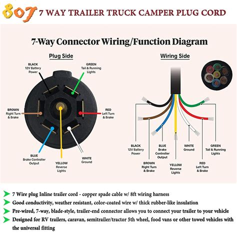 way round trailer wiring diagram images j way trailer plug 7 way round pin trailer plug wiring diagram motor