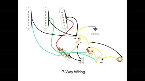 7 way wiring diagram images 7 way stratocaster wiring mod