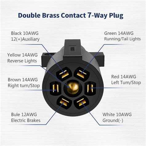 wiring diagram for way trailer harness images 7 way trailer wiring harness diagram trwam