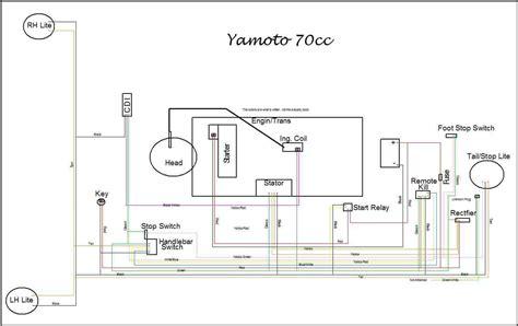 free download ebooks 70cc Wiring Diagram