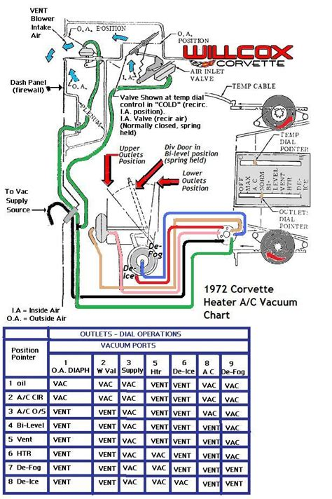 free download ebooks 72 C10 Air Conditioning Wiring Diagram