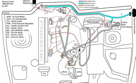 free download ebooks 73 Buick 350 Vacuum Diagram