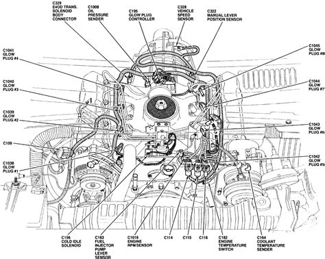 free download ebooks 73 Idi Engine Wiring Diagram