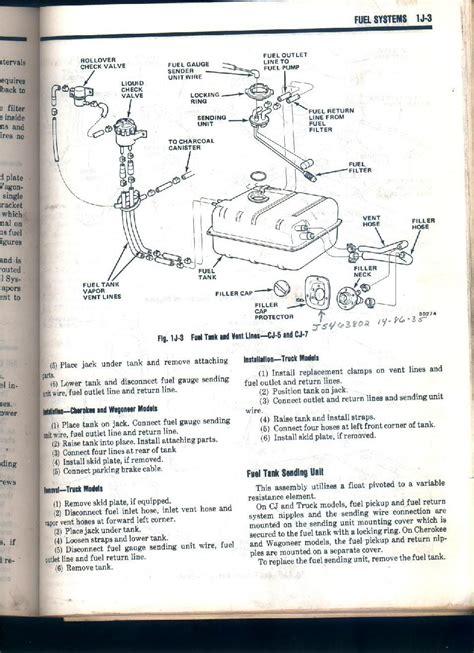 free download ebooks 73 Jeep Fuel Gauge Wiring