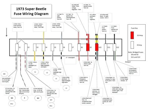 free download ebooks 74 Super Beetle And Beetle Wiring Diagram