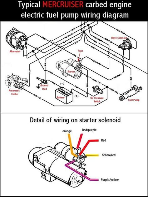free download ebooks 85 Chevy Cavalier Starter Wiring Diagram