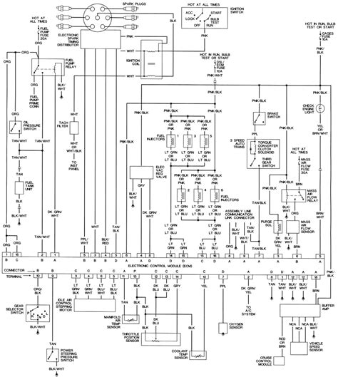 free download ebooks 86 Chevy Wiring Diagram Free Picture Schematic