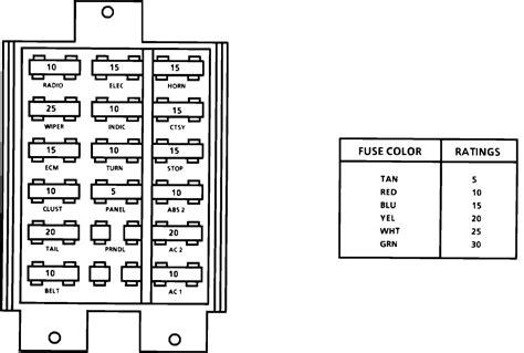 free download ebooks 91 Buick Lesabre Fuse Box