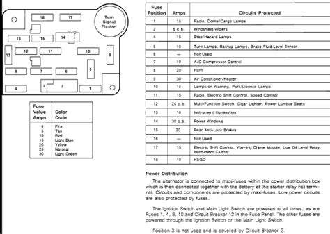 free download ebooks 91 Ford Ranger Fuse Box Diagram