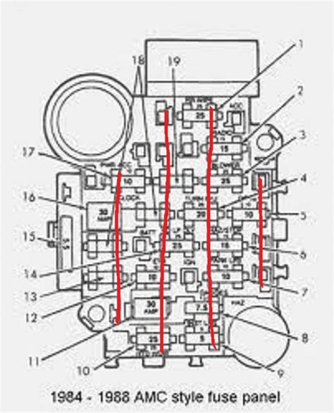 free download ebooks 94 Cherokee Fuse Panel Diagram