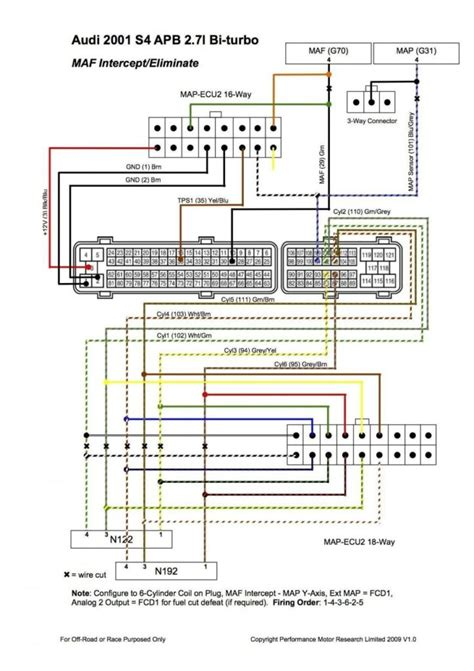 free download ebooks 95 Chevy Truck Instrument Cluster Wiring Diagram