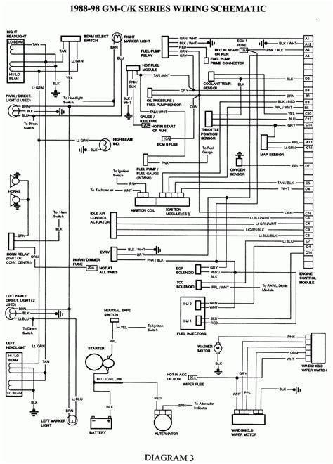 free download ebooks 95 Silverado Horn Wiring Diagram