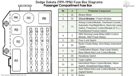 free download ebooks 96 Dodge Dakota Fuse Diagram