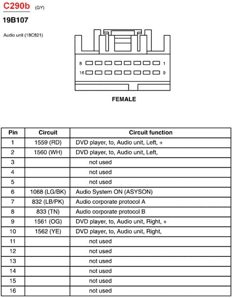 1998 ford taurus cd changer wiring diagram images ford wiring 97 ford taurus 6 disk cd changer wiring diagram
