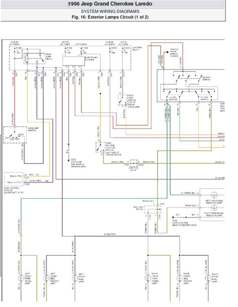 jeep grand cherokee ignition wiring diagram images 97 jeep cherokee ignition wiring diagram 97 wiring