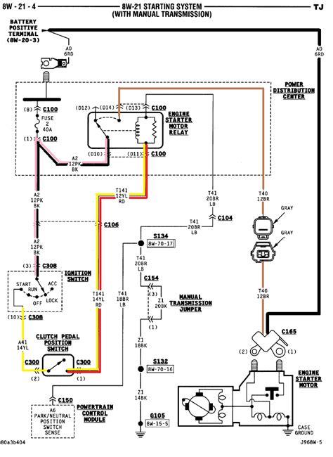 free download ebooks 97 Jeep Tj Wiring Diagram