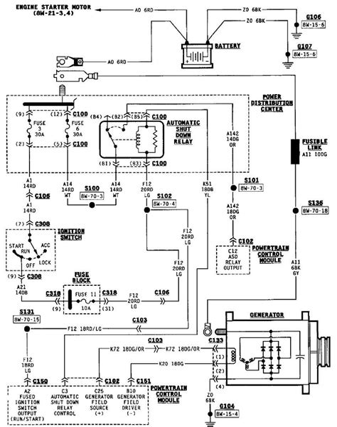 free download ebooks 97 Wrangler Wiring Schematic