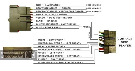 1998 ford ranger speaker wire colors images for a 1996 ford 1998 ford ranger stereo wiring diagram 1998 circuit
