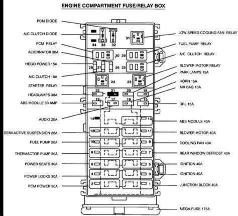 free download ebooks 98 Ford Taurus Fuse Diagram