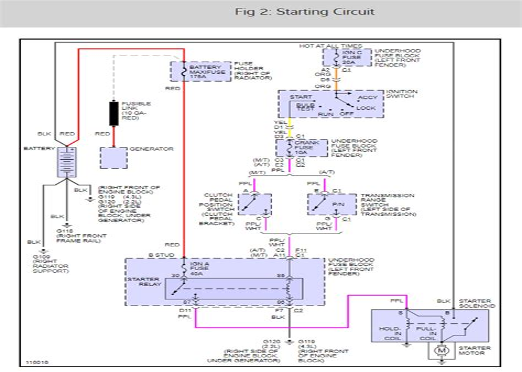 free download ebooks 98 S10 Wiring Diagram