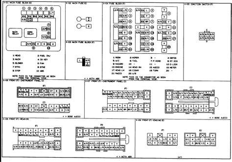 free download ebooks 99 Miata Fuse Diagram