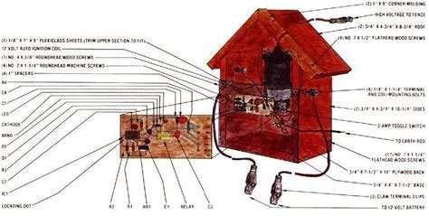 A Homemade Electric Fence Charger Do It Yourself