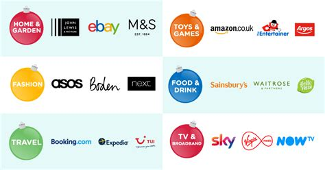 A Z of Brands easyfundraising uk