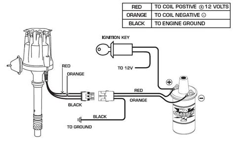 A distributor cap diagram on how to run wires for a 305 v8