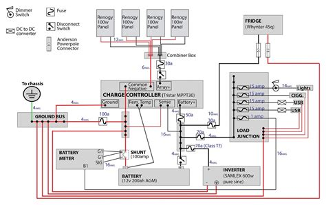 rv solar charger wiring diagram images wiring diagram also ac wiring hookup to rv system rv solar electric