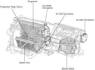 AIR CONDITIONING SYSTEM Toyota FJ Cruiser