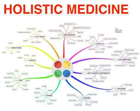 ALTERNATIVE MEDICINE APPROACHES TO DISEASE